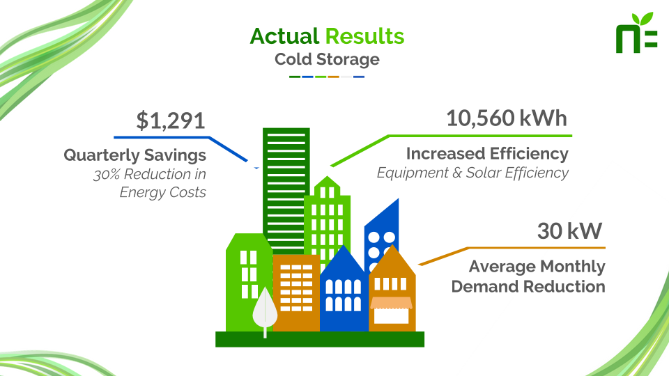 cold storage energy efficiency, improving energy efficiency, optimizing run-rate, preventative maintenance, reducing demand charge, refrigerated warehouse, naya energy management