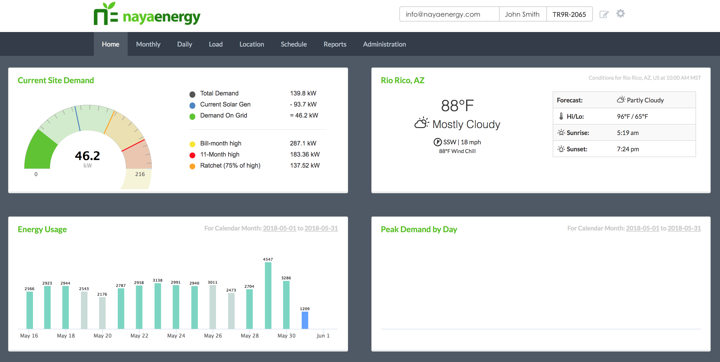 Naya Dashboard, energy management dashboard, collecting energy data, energy management data, data as a tool, increase NOI, reduce operating expenses