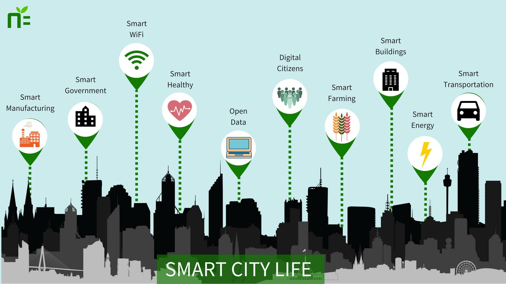 Smart Cities Arizona